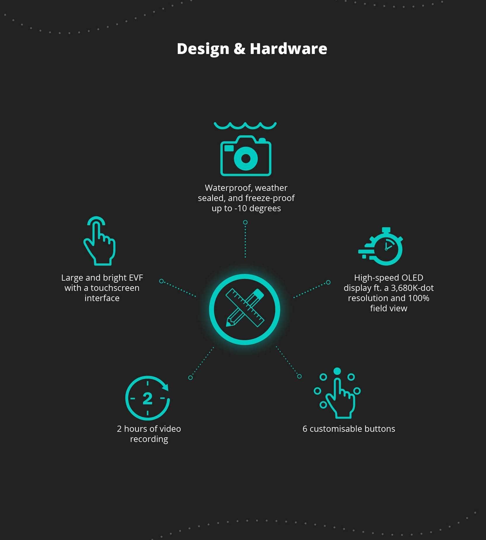 GH5 body, design and hardware. The design og GH5.