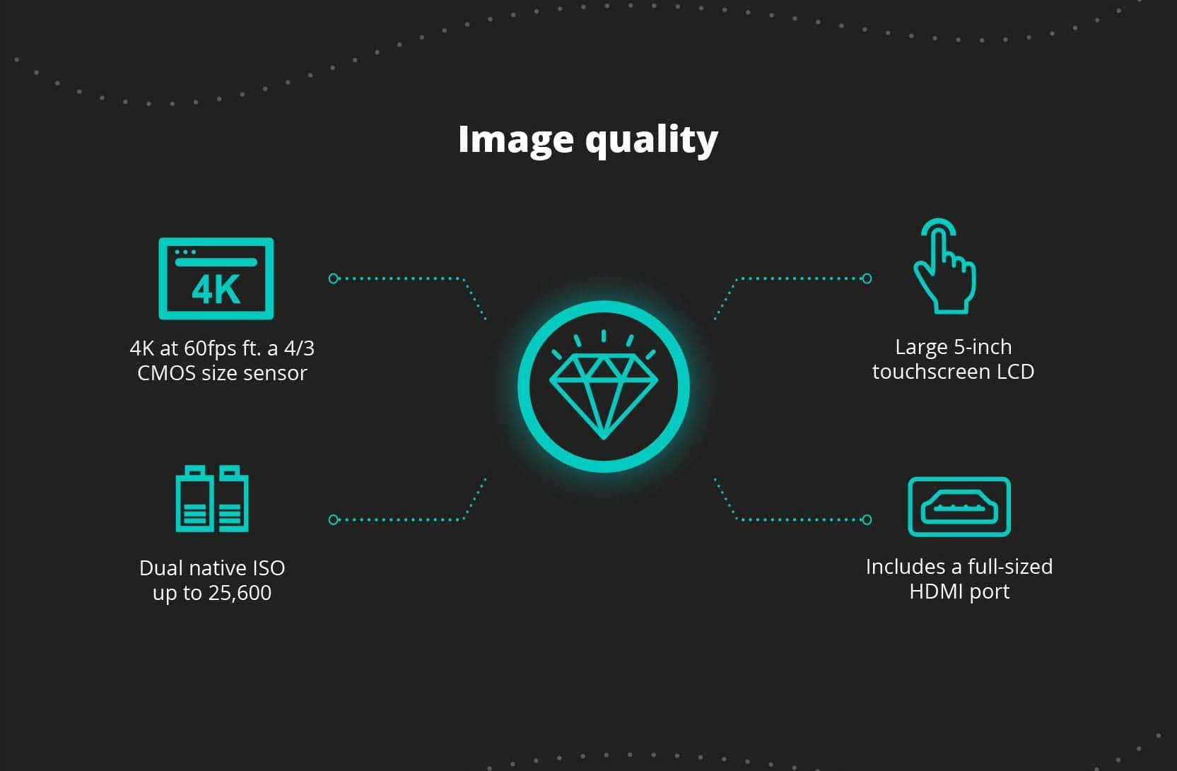 Blackmagic Pocket Cinema Camera 4K image quality