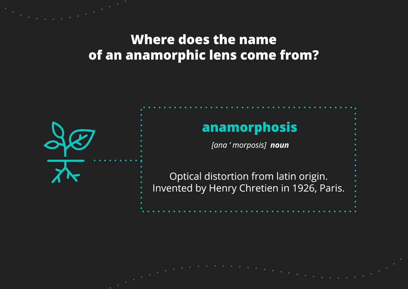 What is an anamorphic lens? Where does the name of an anamorphic lens come from? Anamorphosis