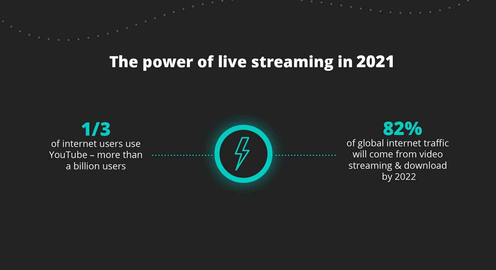 What live streaming can give to you