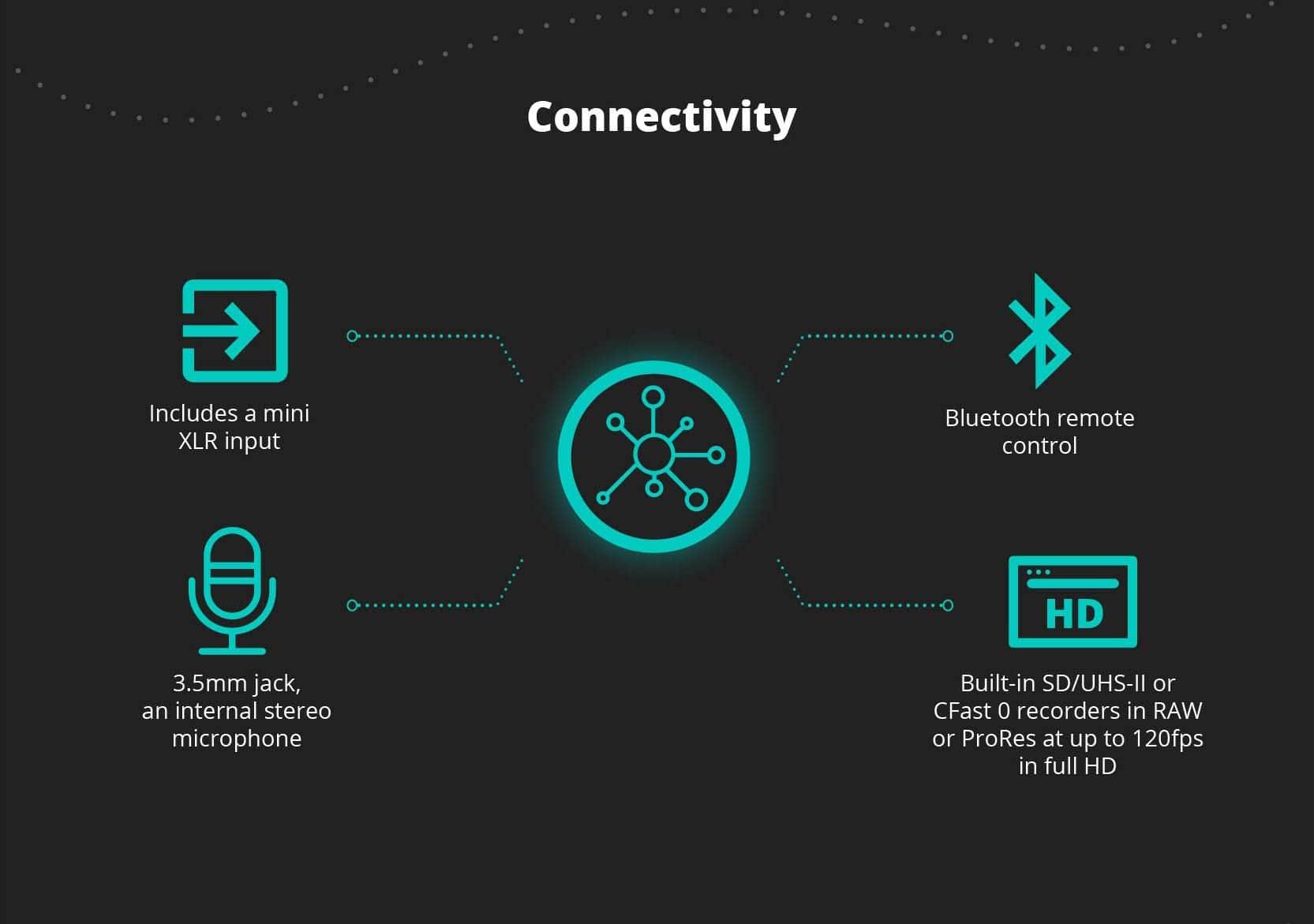 Blackmagic Pocket Cinema Camera 4K connectivity, Wi-fi, bluetooth
