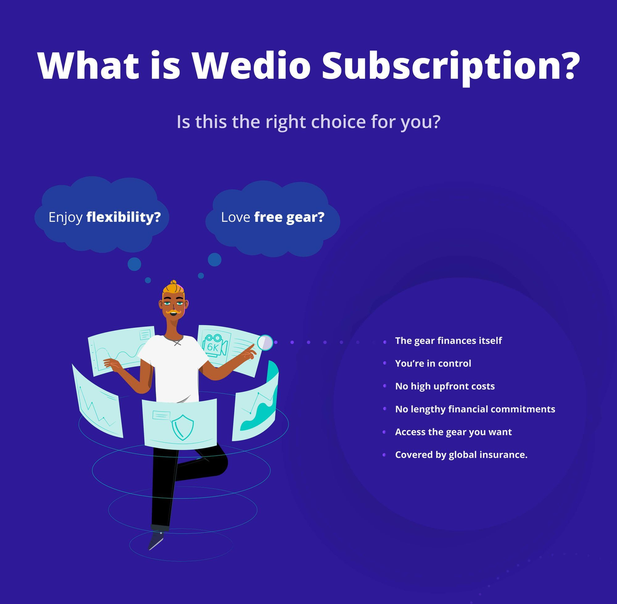 What is Wedio Subscription? Is this the right choice for you? Enjoy flexibility and free gear